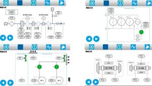 Тамтурбо PLS, система управления и мониторинга обеспечивает непрерывный и полный контроль за работой турбо компрессора Тамтурбо