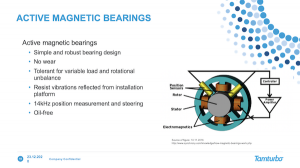 Active Magnetic Bearings AMB